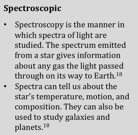 spectroscopic