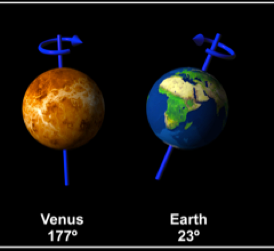 Axial tilt of Venus and Earth Copyright 2008 Calvin J. Hamilton. Original image has been cropped.
