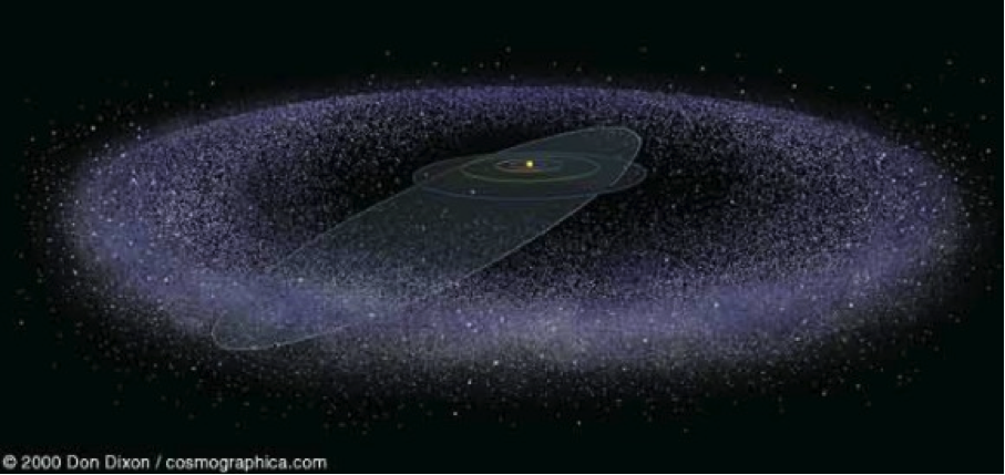 The bodies in the Kuiper Belt. Credit: Don Dixon