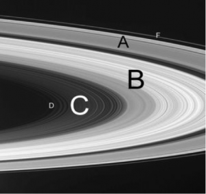 Figure 5: Saturn's Rings with Names F. Cain, universetoday.com (2016). Copyright 2016 UNIVERS TODAY