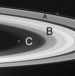 Ring Diagram Credit: NASA/JPL