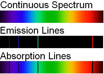 spectral_lines_en