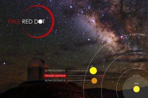 Courtesy of ESO/PaleRedDot