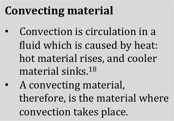 convecting material