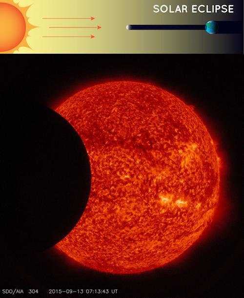 The Moon Photobombs the Sun. Courtesy of NASA/JPL.